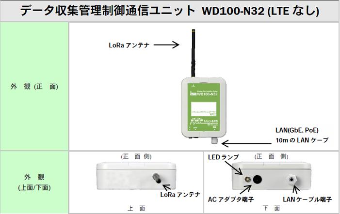 WD100-N32