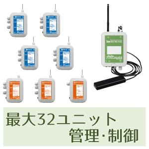 複数の計測デバイスを管理制御