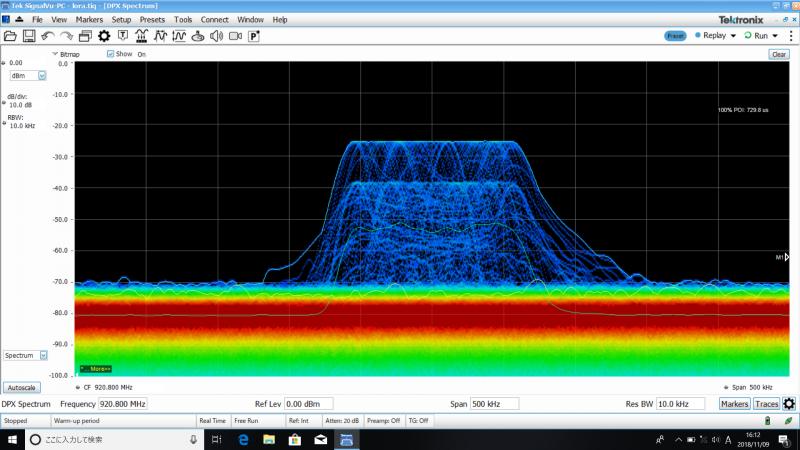 スペアナによるLoRa信号波形