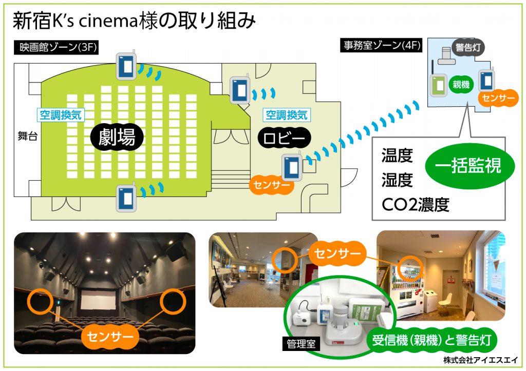 新宿K's cinema様の取り組み
