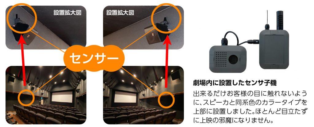 劇場内センサ配置
