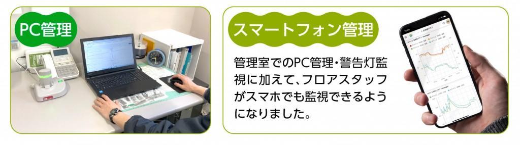 PC、スマートフォン管理画面